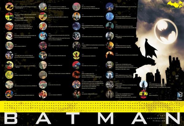 batman-timeline-dc-75