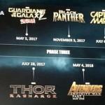 Les twittos se paient la tête de la phase 3 de Marvel Studios