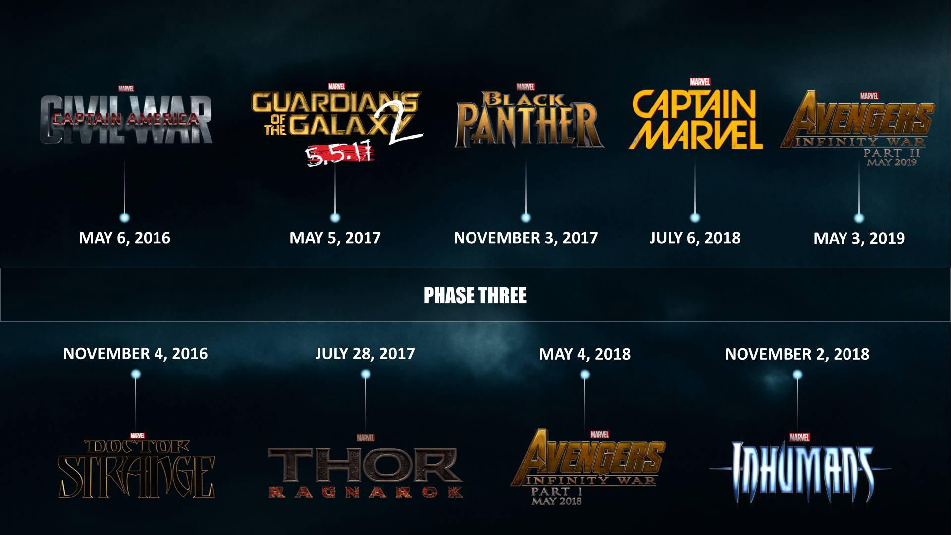 Marvel Phase 3 : à quoi s'attendre ?