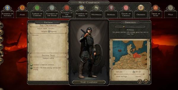 Slavic Factions