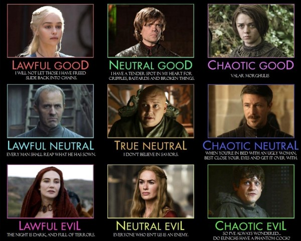 Charte des alignements - Game Of Thrones