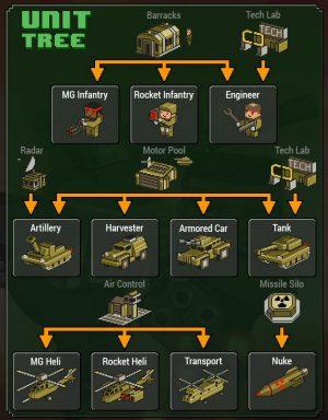 8 Bit Armies 5