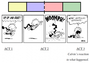 Calvin-3-acts